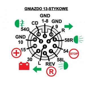 GNIAZDO PLASTIKOWE 13 PIN 12/24V WTYCZKA PRZYCZEPA LAWETA DO SAMOCHODU EUROPEJSKA A0110